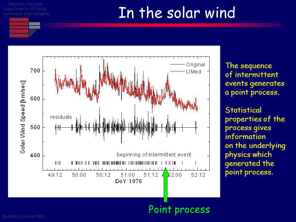 In the solar wind Point process The sequence of intermittent