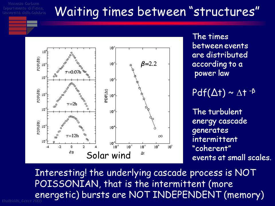Waiting times between structures