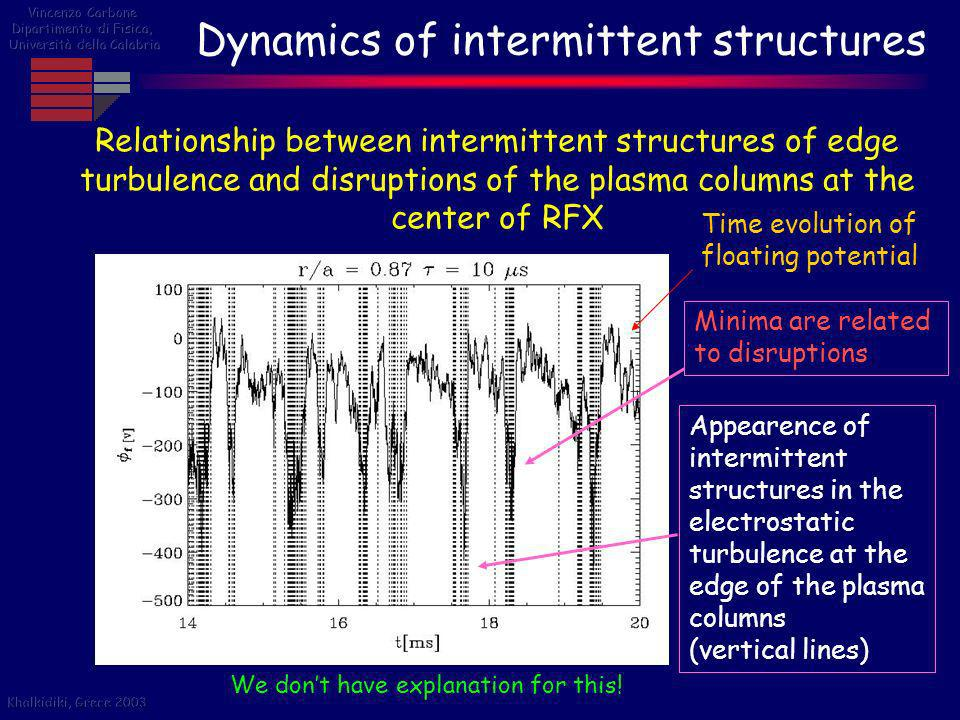 Dynamics of intermittent structures