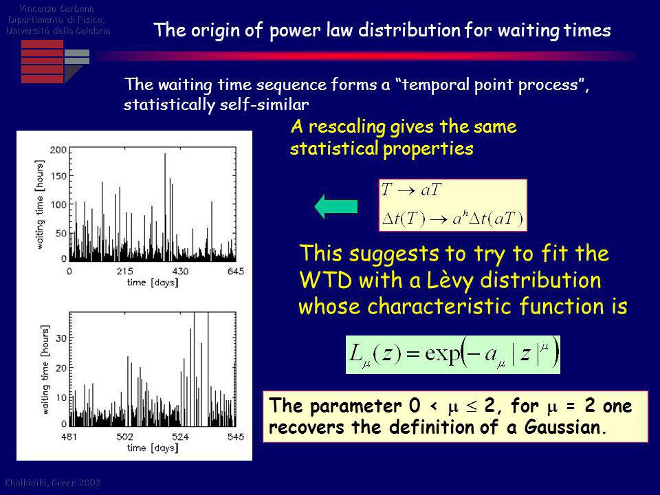 The origin of power law distribution for waiting times
