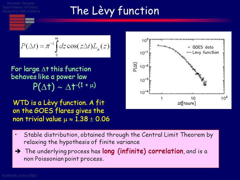 The Lèvy function For large t this function behaves like a power law