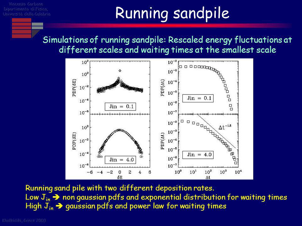 Vincenzo Carbone Dipartimento di Fisica, Università della Calabria. Running sandpile.