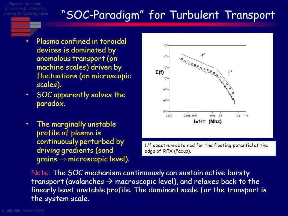 SOC-Paradigm for Turbulent Transport