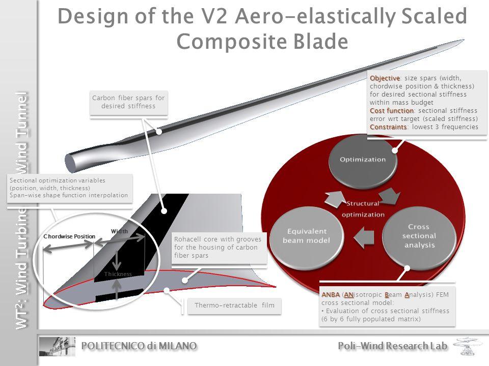 Design of the V2 Aero-elastically Scaled Composite Blade