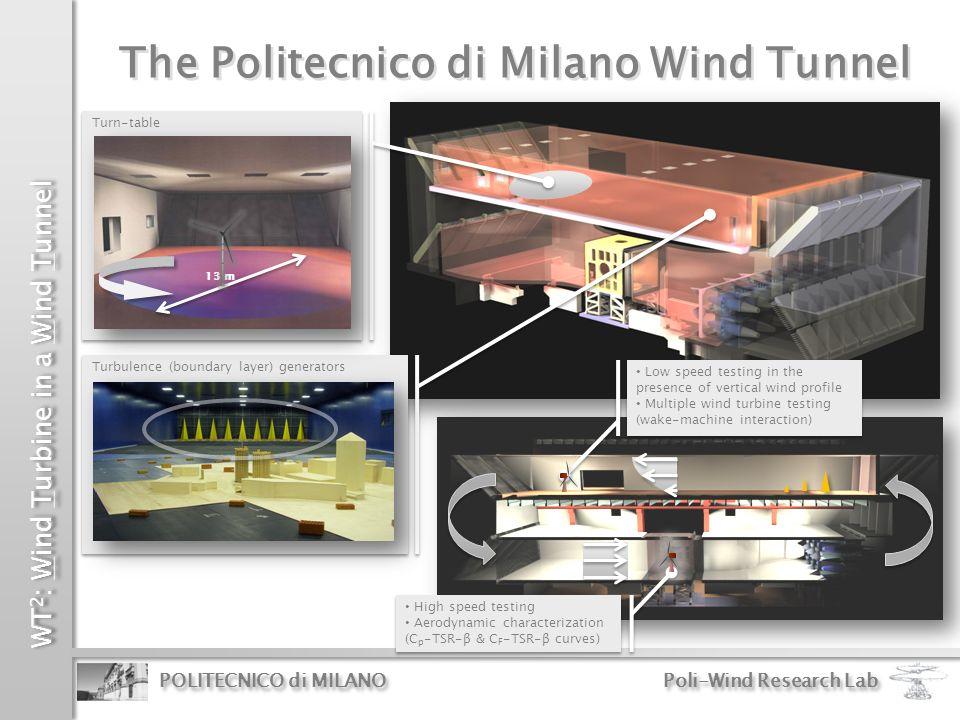 The Politecnico di Milano Wind Tunnel