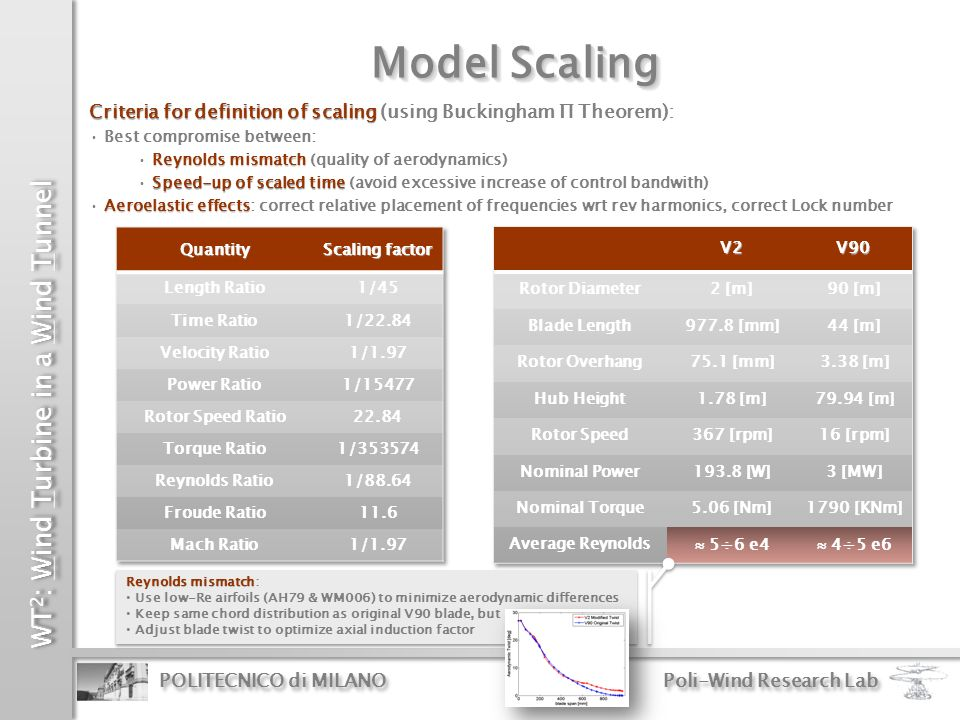 Model Scaling Criteria for definition of scaling (using Buckingham Π Theorem): Best compromise between: