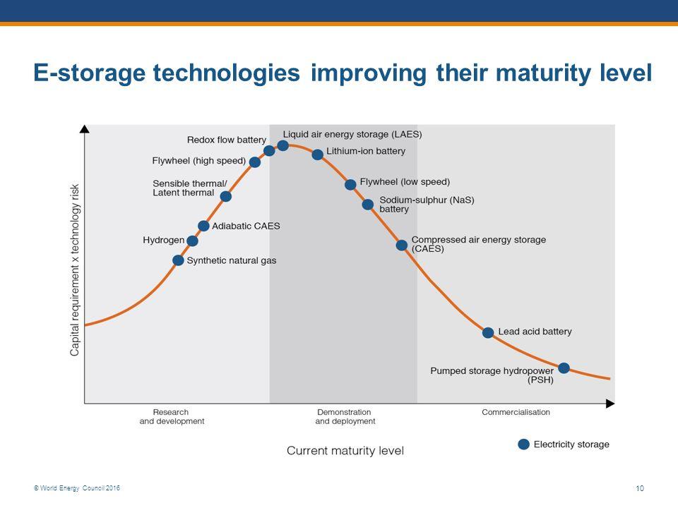 10 E Storage Technologies