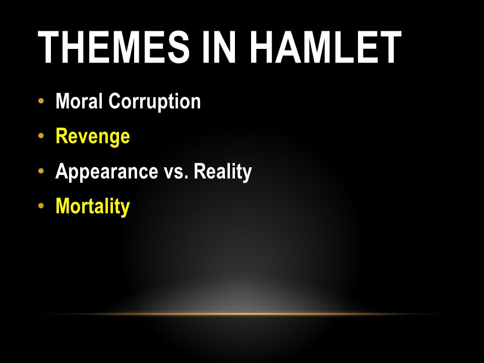 Hamlet by William Shakespeare: Themes