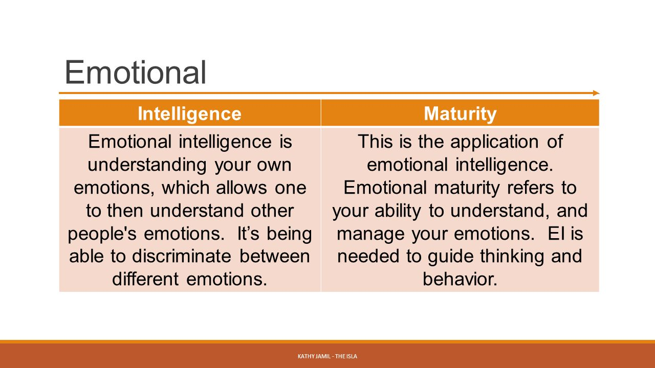 the emotional vs intellectual growth of children Unit 2  human growth & development  intellectual development introduction to intellectual development intellectual development is all about learning it is about how individuals organise their minds, ideas and thoughts to make sense of the world they live in  children learn through the other areas of development  physical development.