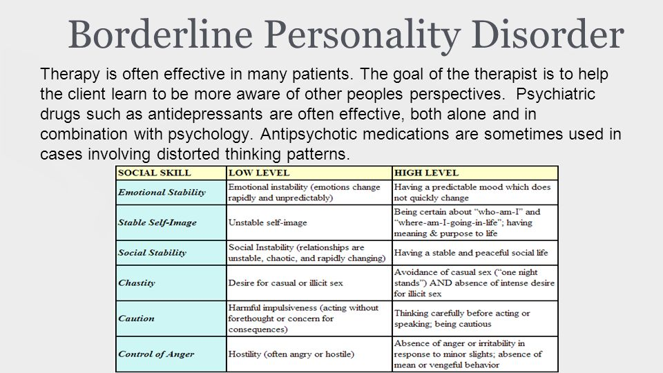 dialectical behaviour therapy in treating borderline personality disorder psychology essay Dialectical behavior therapy versus treatment-by-experts for  for treating borderline personality disorder  least some measures of psychological,.