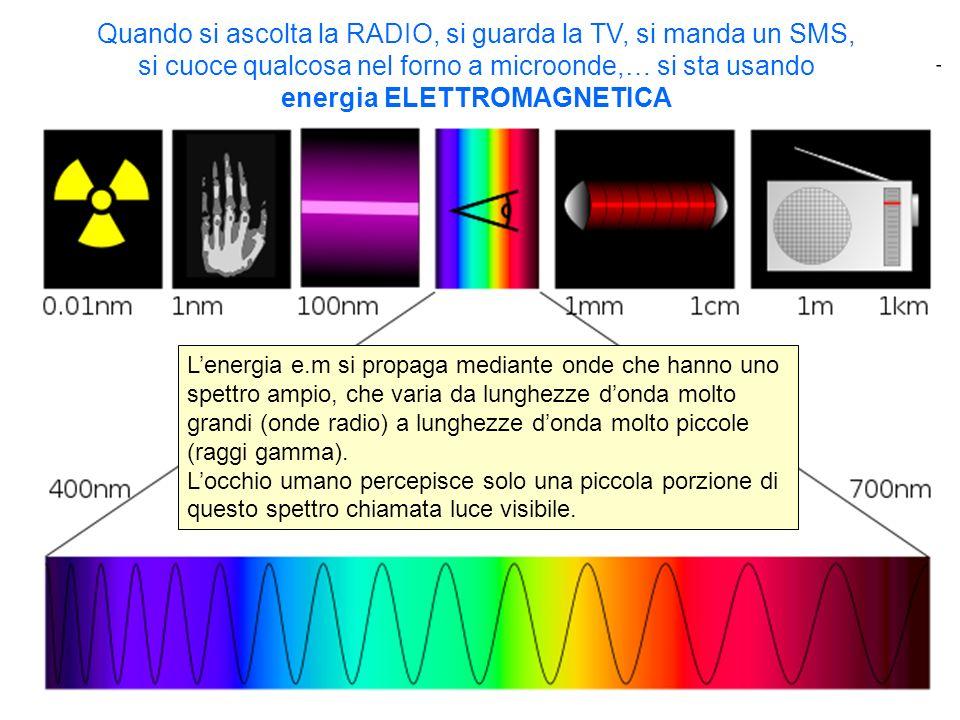 Quando si ascolta la RADIO, si guarda la TV, si manda un SMS, si cuoce qualcosa nel forno a microonde,… si sta usando energia ELETTROMAGNETICA