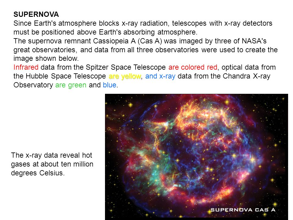 SUPERNOVA Since Earth s atmosphere blocks x-ray radiation, telescopes with x-ray detectors must be positioned above Earth s absorbing atmosphere.
