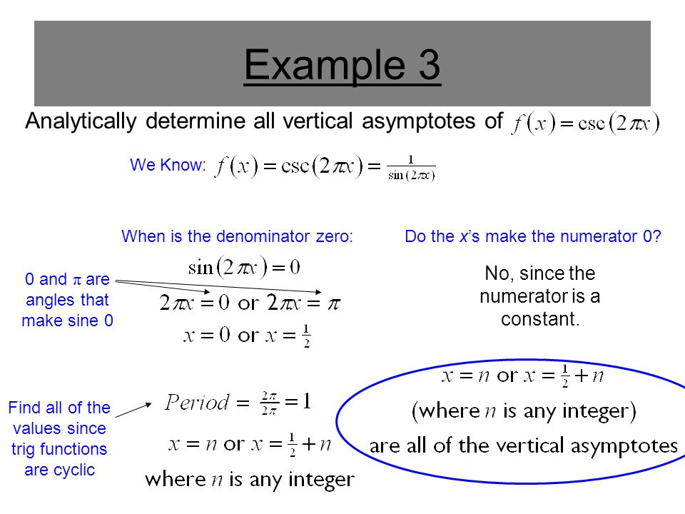Section 15 infinite limits ppt download example 3 analytically determine all vertical asymptotes of ccuart Gallery