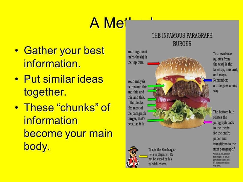 essay hamburger style Paragraph writing hamburger style i can and i do pretty much use this approach sample persuasive essay middle school graphic organiser.
