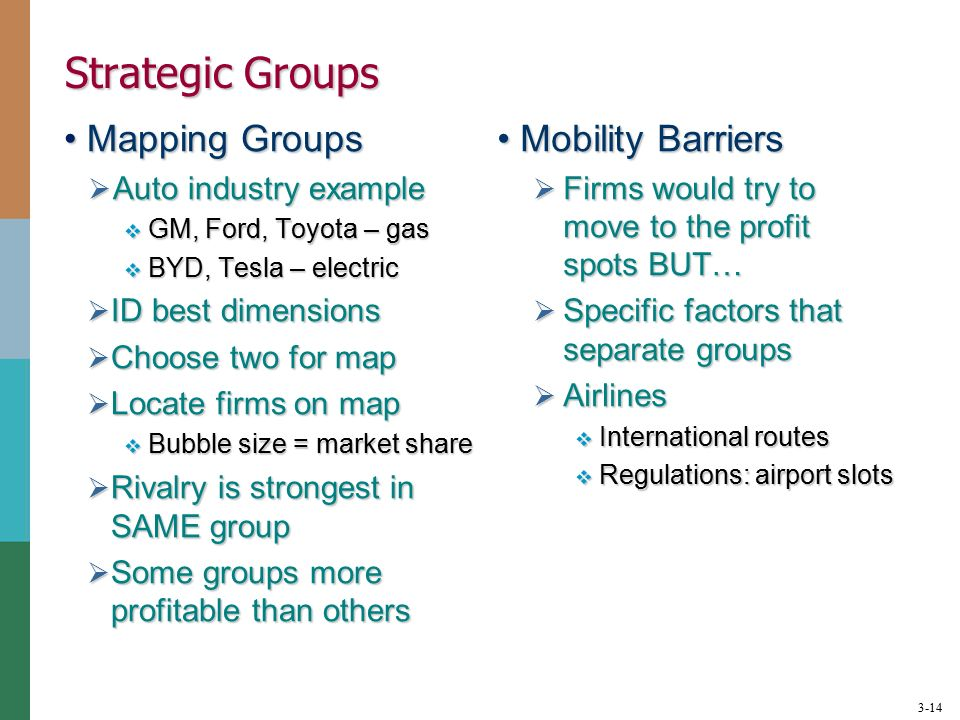rental car industry strategic groups Enterprise rent-a-car table of contents 10 executive summary 20 situation analysis 21 industry research 211 size of markets 212 recent trends.