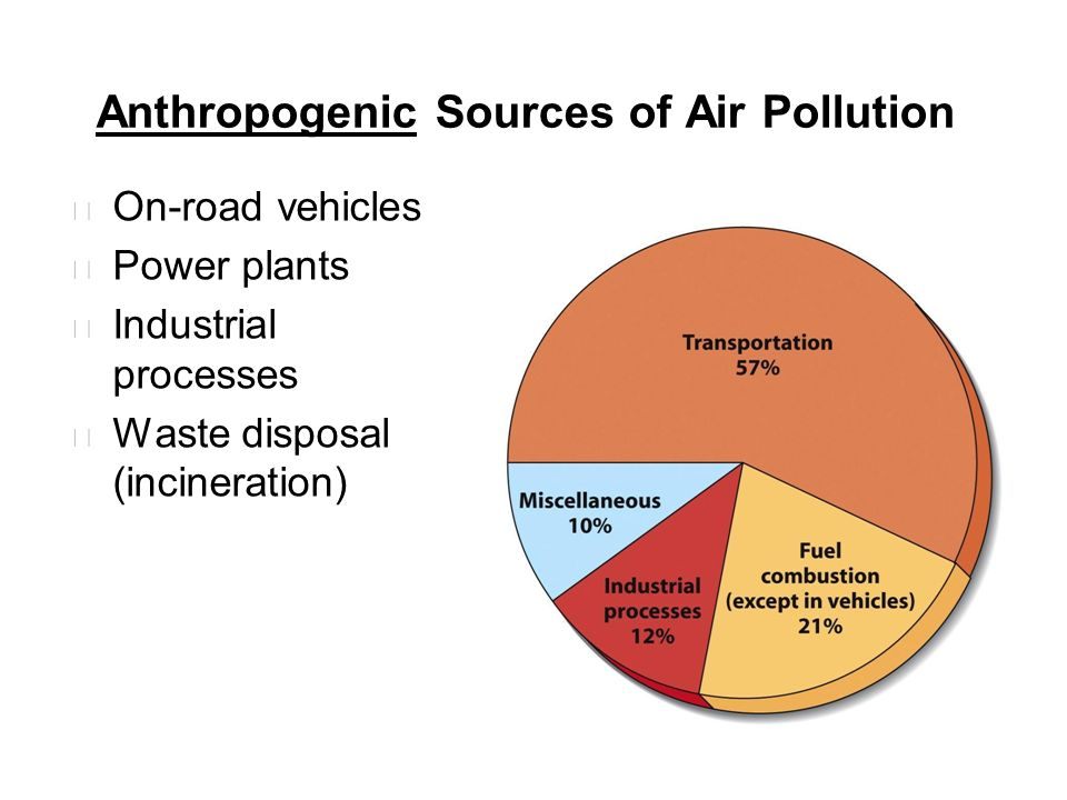air pollution anthropogenic and natural sources Power plants are now the largest anthropogenic source of mercury provisions for mercury under the clean air both natural and anthropogenic emissions.
