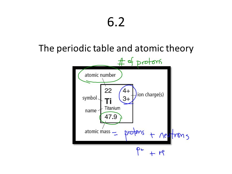 Periodic table periodic table with atomic mass and atomic number atomic theory ppt download periodic table periodic table with atomic mass urtaz Images