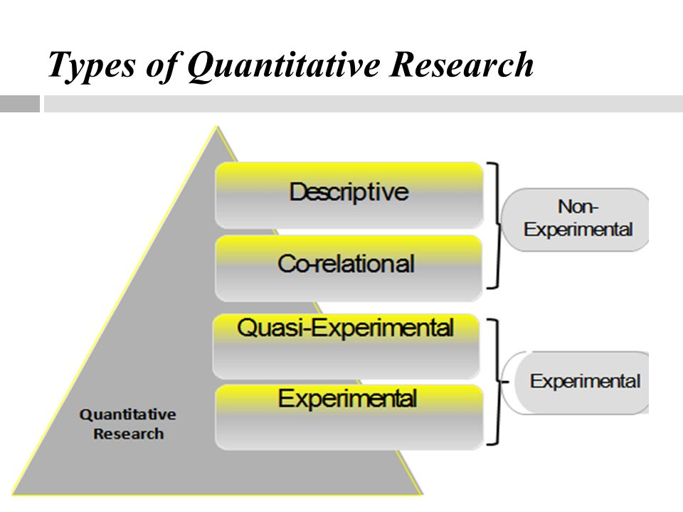 types of research Although research paper assignments may vary widely, there are essentially two  basic types of research papers these are argumentative and analytical.