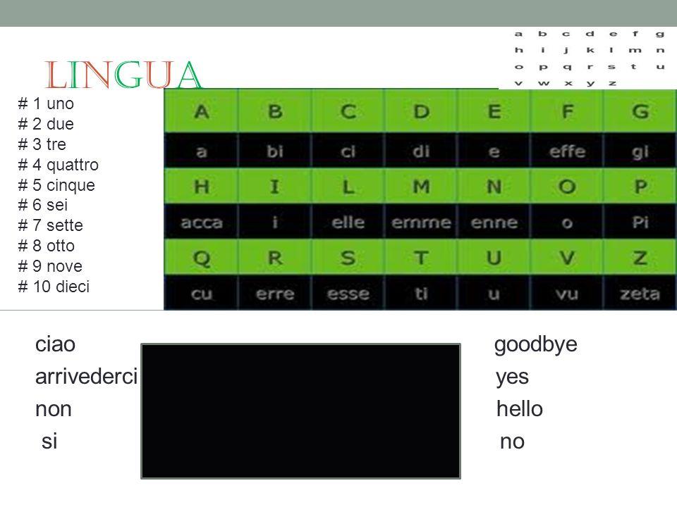 Lingua ciao goodbye arrivederci yes non hello si no # 1 uno # 2 due