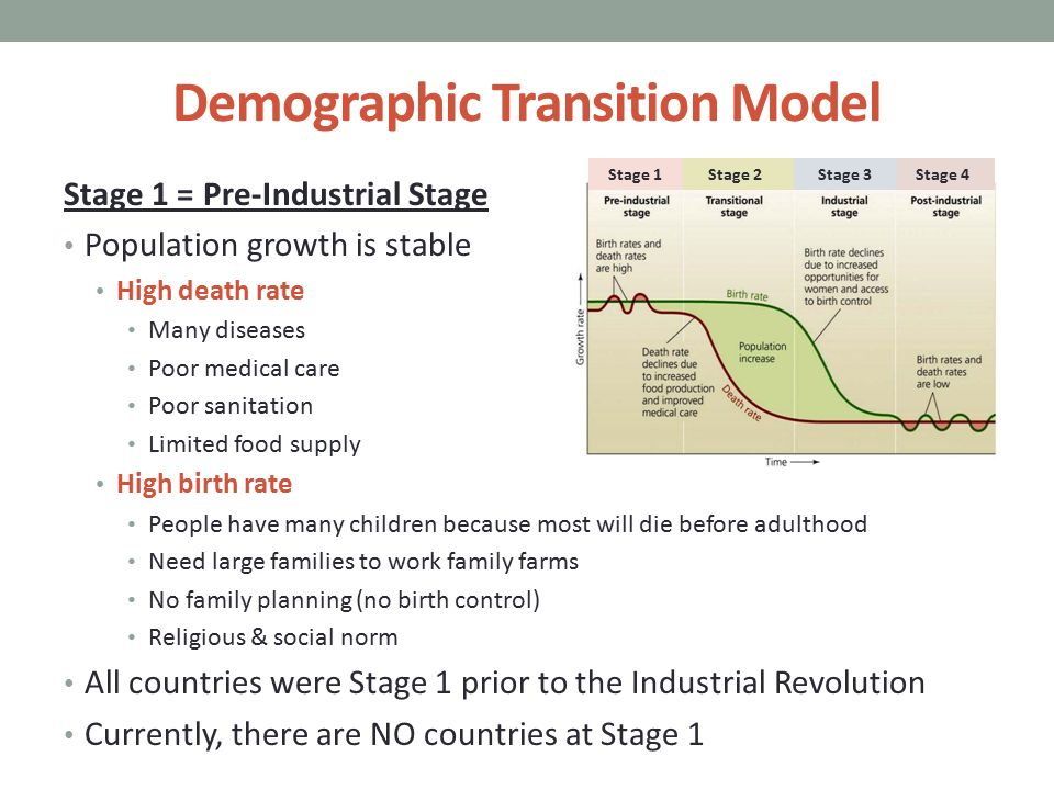 applications and limitations demographic transition models Criticisms of the demographic transition model © wwwteachitgeographycouk 2012 17623 page 2 of 2 teaching notes in bernard berelson's alternative model of demographic transition, the 'type a' countries are those.