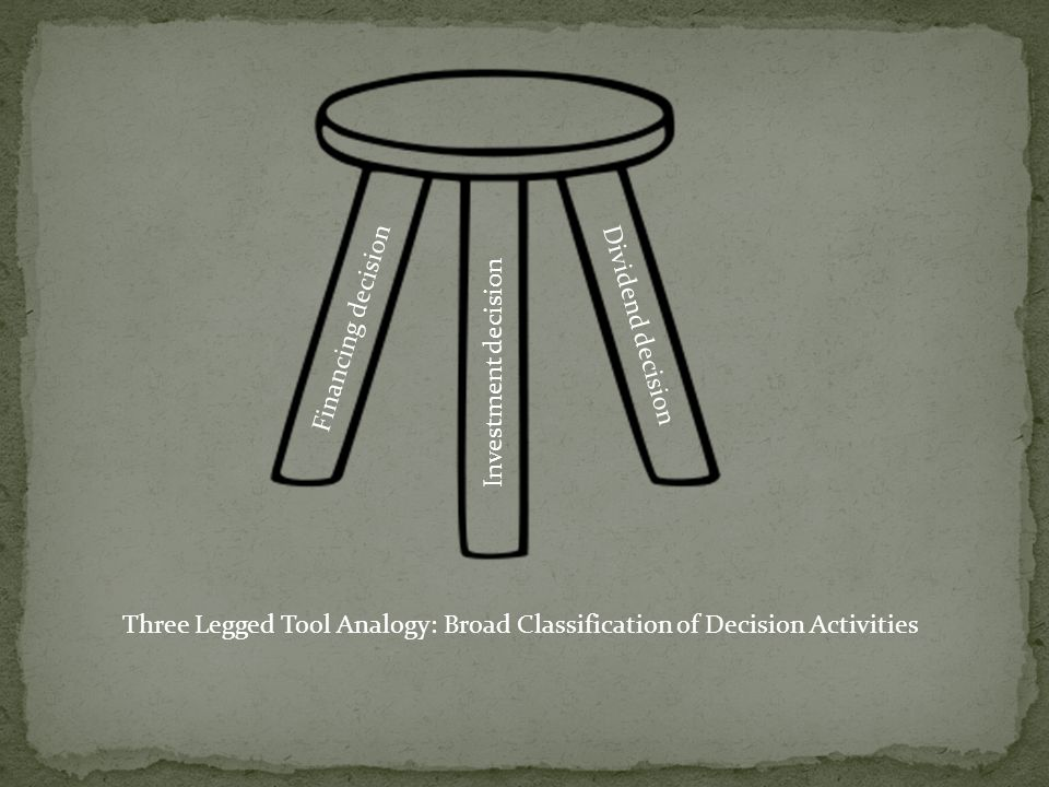 Three Legged Tool Analogy: Broad Classification of Decision Activities