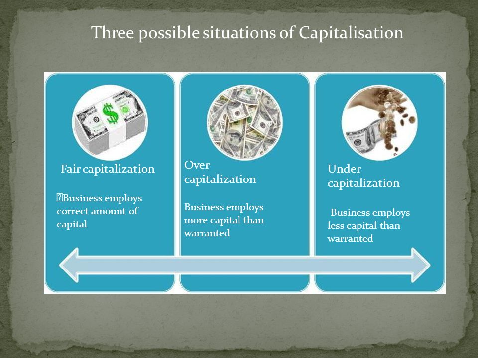 Three possible situations of Capitalisation