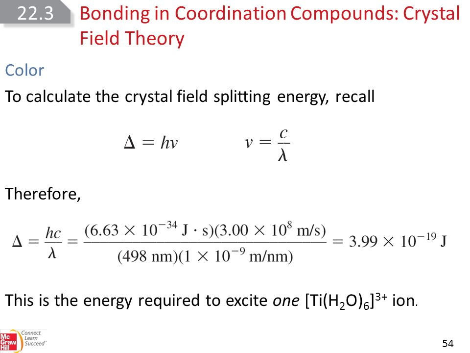 chemical bond and crystal field theory