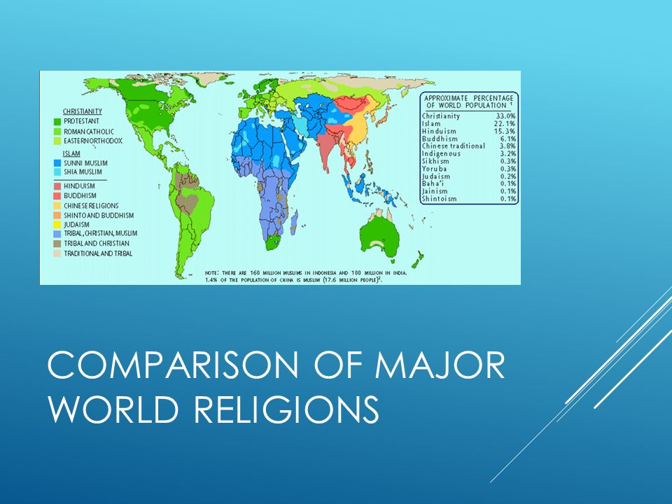 a comparison of islam christianity and judaism three great world religions Islam is the second largest religion in the world after christianity judaism, islam and christianity are the first three centuries of islam and.