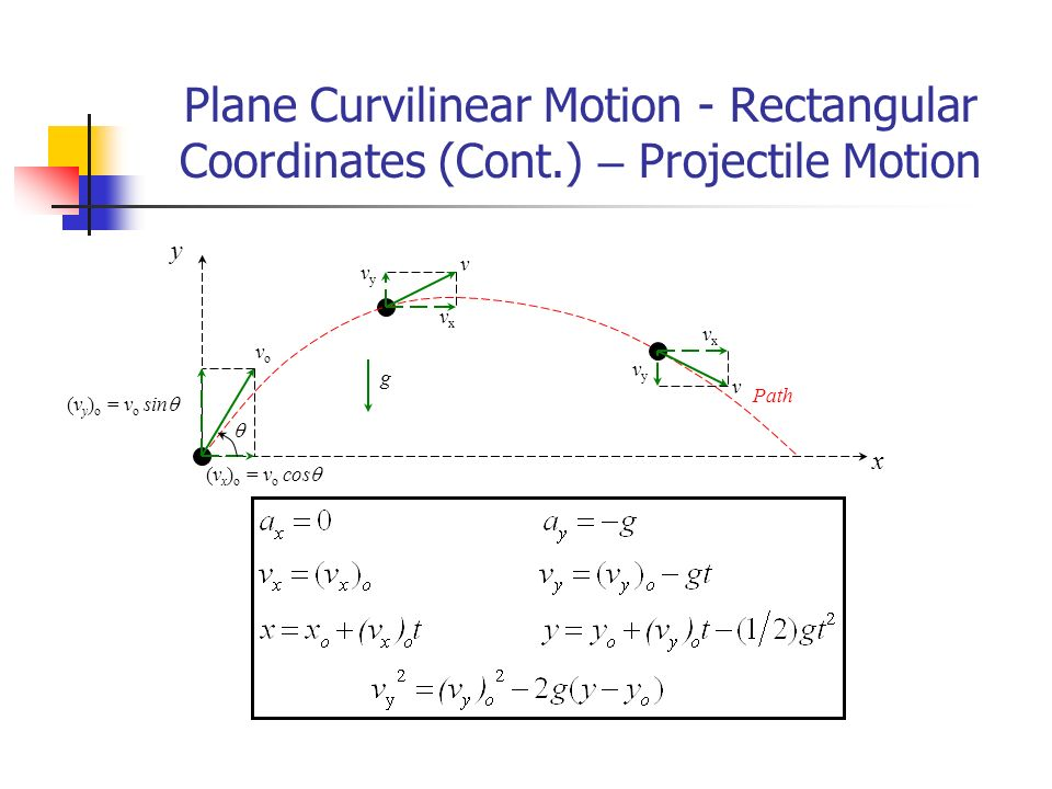curvilinear motion Curvilinear motion in this section we will study the motion of particles that are restricted to move in a 2-d plane the motion of the particles will be analyzed.