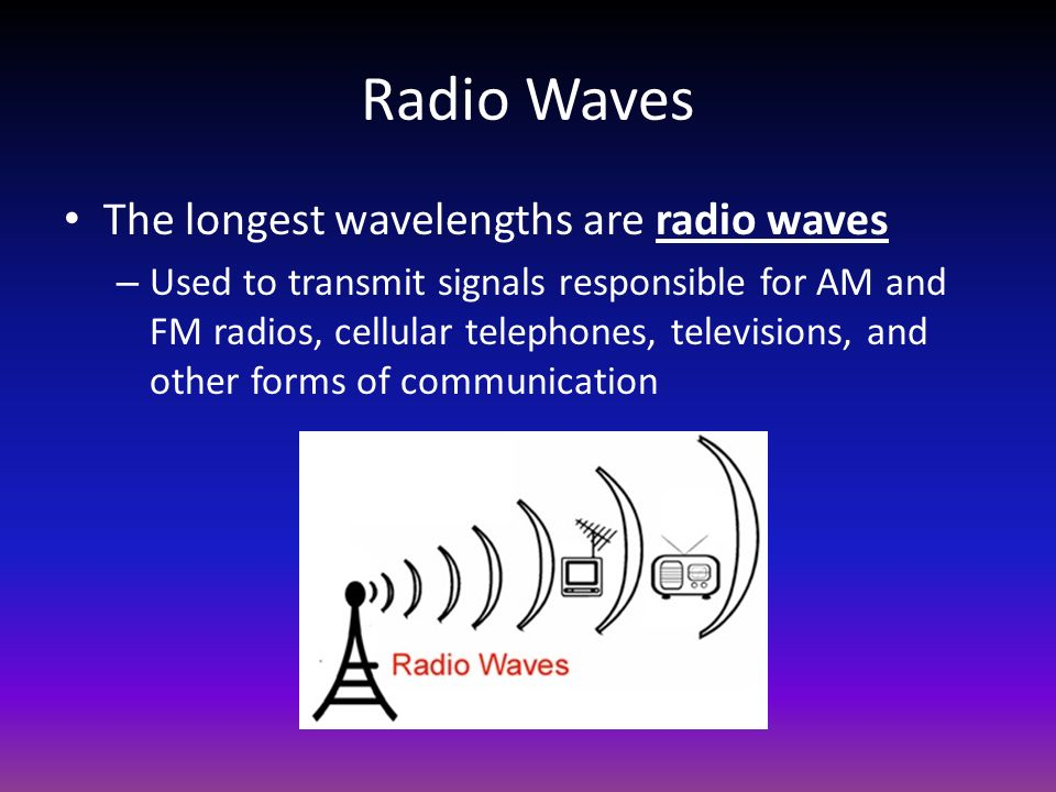 radio a form of communication