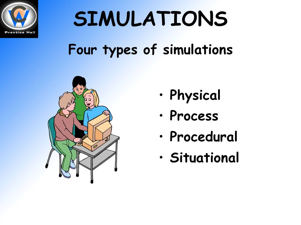 types of simulations Effective learning experiences through simulations collaboration, sales and communications training - ready to use, or customized as framework based solutions.