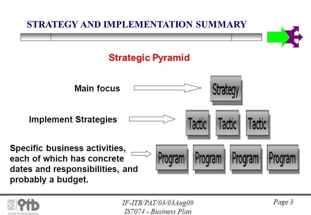 """strategy and implementation summary Strategy & implementation insert strategy and implementation overview summary here: it's easy just click """"edit text."""