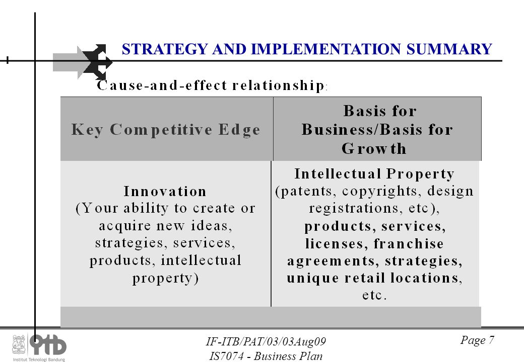 What Is Strategic Implementation?