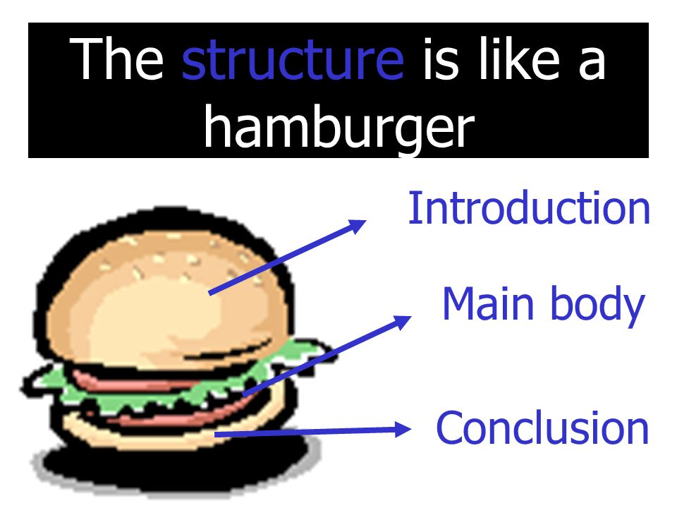 introduction main body conclusion Step 6: write introduction and conclusion  the body of your essay – together  sentences 2 and 3 summarise the main points of the middle three paragraphs.
