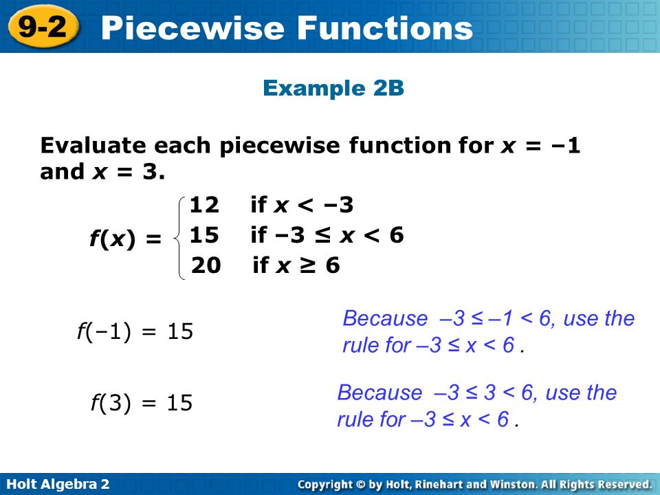 how to draw piecewise functions