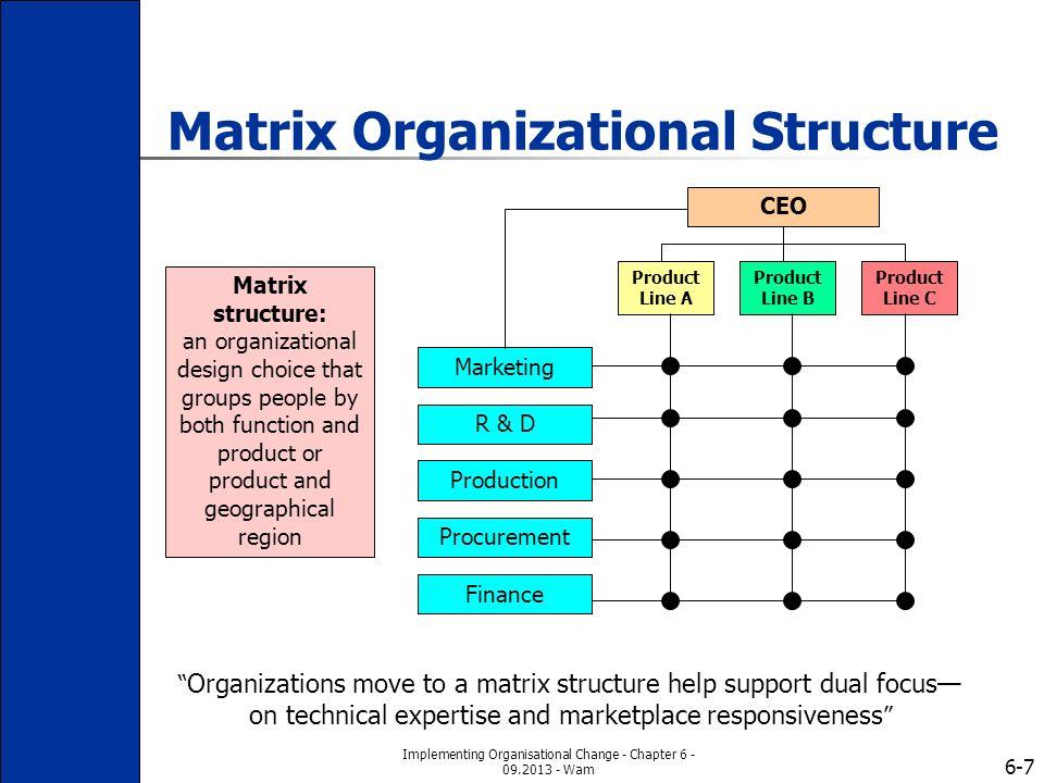 lenovo organizational structure