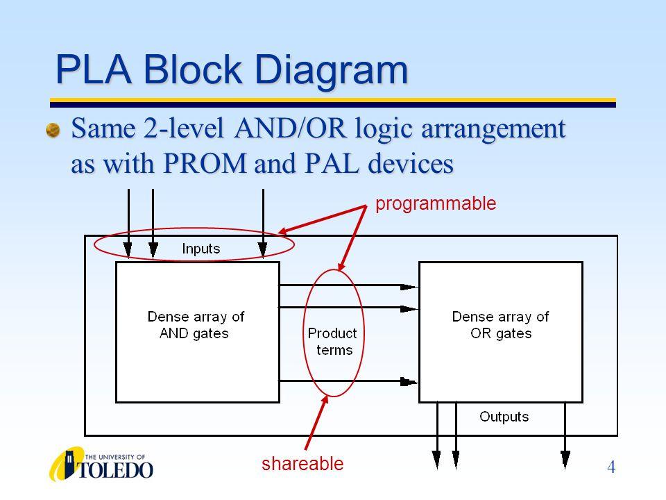 block diagram – page 3 – the wiring diagram – readingrat,