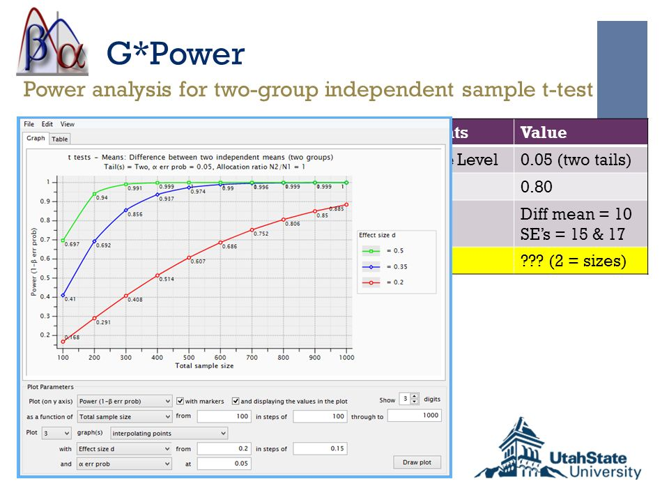 Effect Size & Power Analysis + G*Power - ppt download