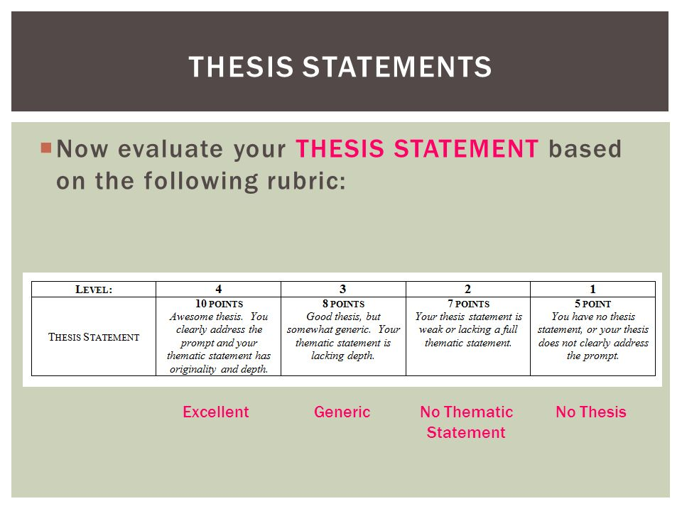 rubric for thesis statements Rubric rubric for assessment of the narrative essay (maximum of 20 points for each essay)  introduction background/history thesis statement conclusion well-developed introduction engages the reader and creates interest contains detailed background information thesis clearly states a significant and compelling position conclusion.