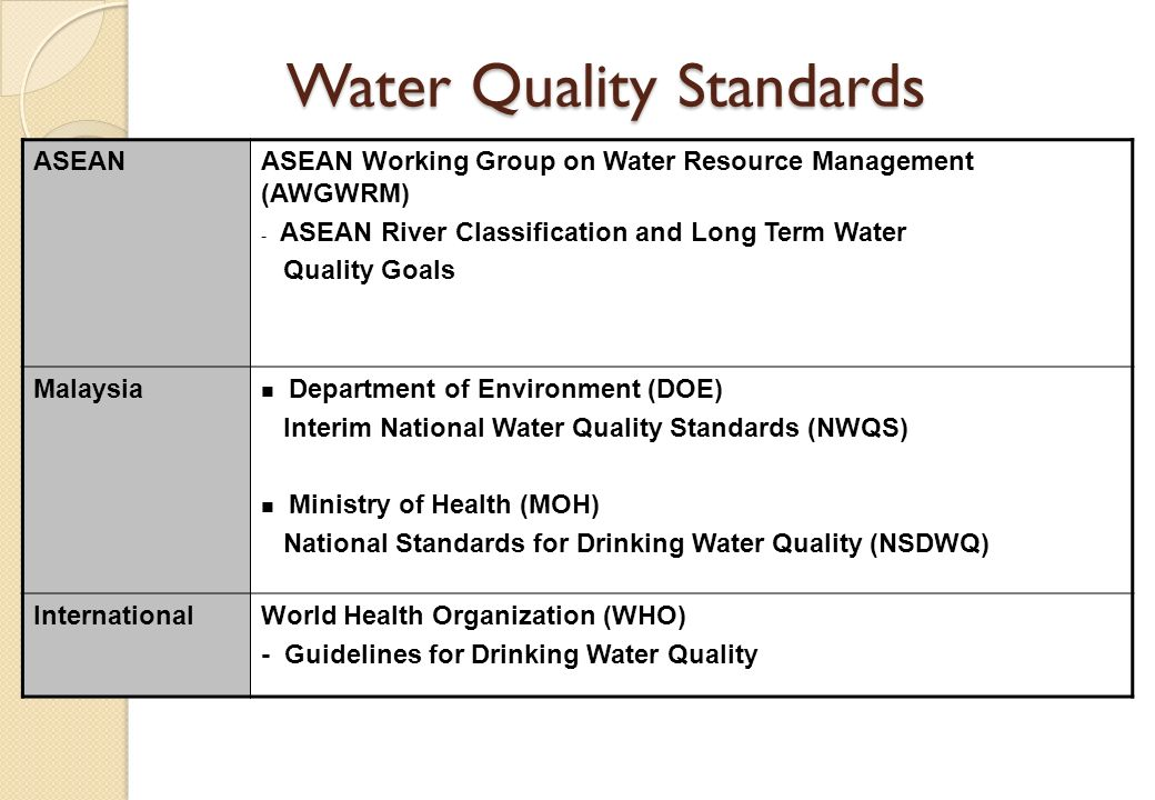 ASEAN WORKING GROUP ON WATER RESOURCES MANAGEMENT (AWGWRM ... Quality Standards
