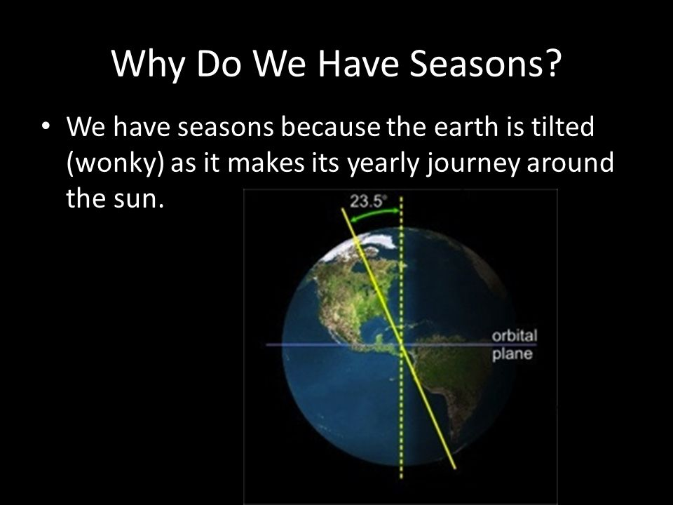 Why we have seasons with the yearly revolution of earth around the sun