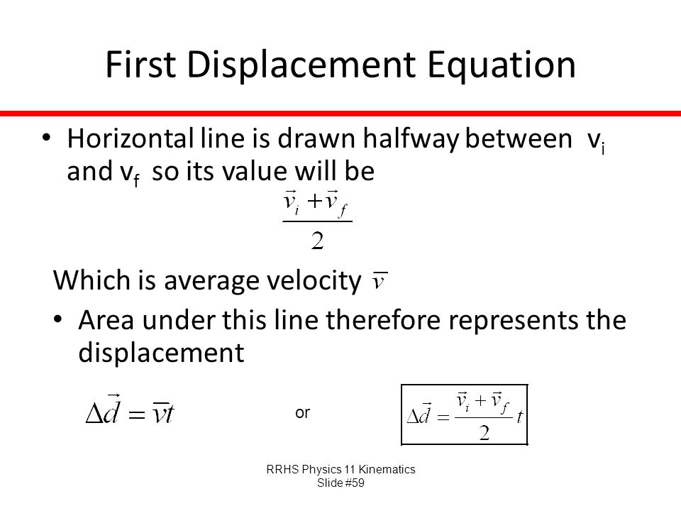how to find the final displacement from a distance graph