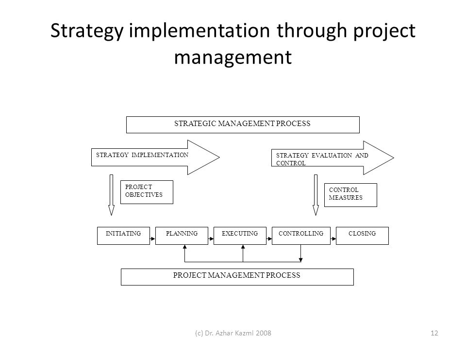 the strategy implementation evaluation and control management essay free business essays not collaborative management