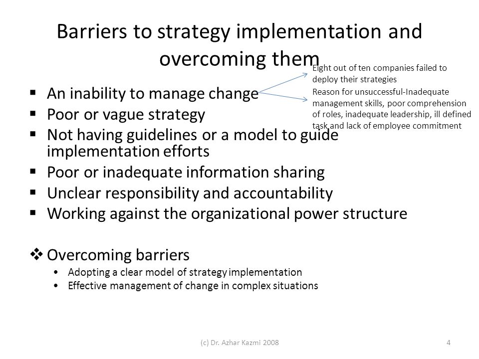 Strategies used to overcome barriers to