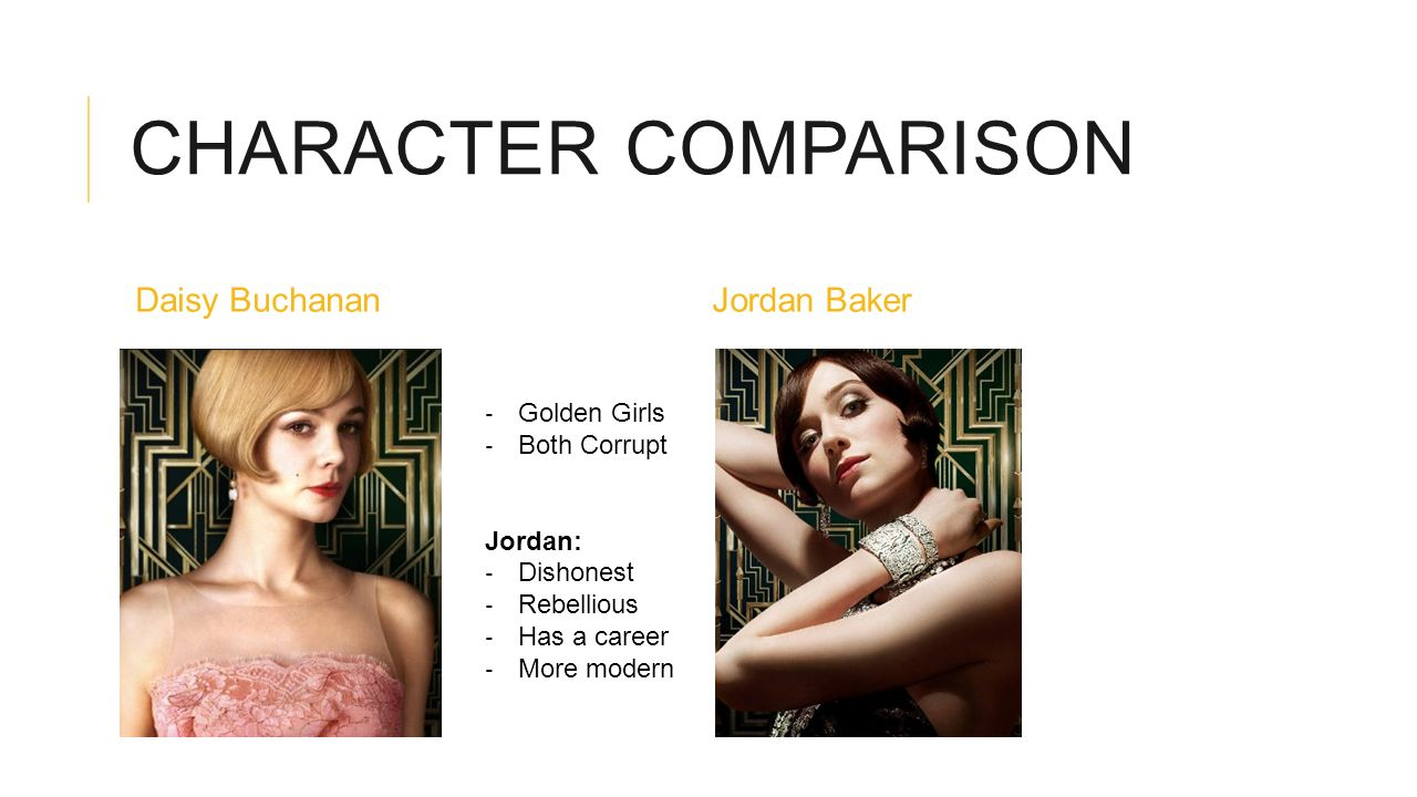 character comparison essays Focus on personalities in fiction with our compare and contrast characters to compare characters and to write an essay comparing main characters.