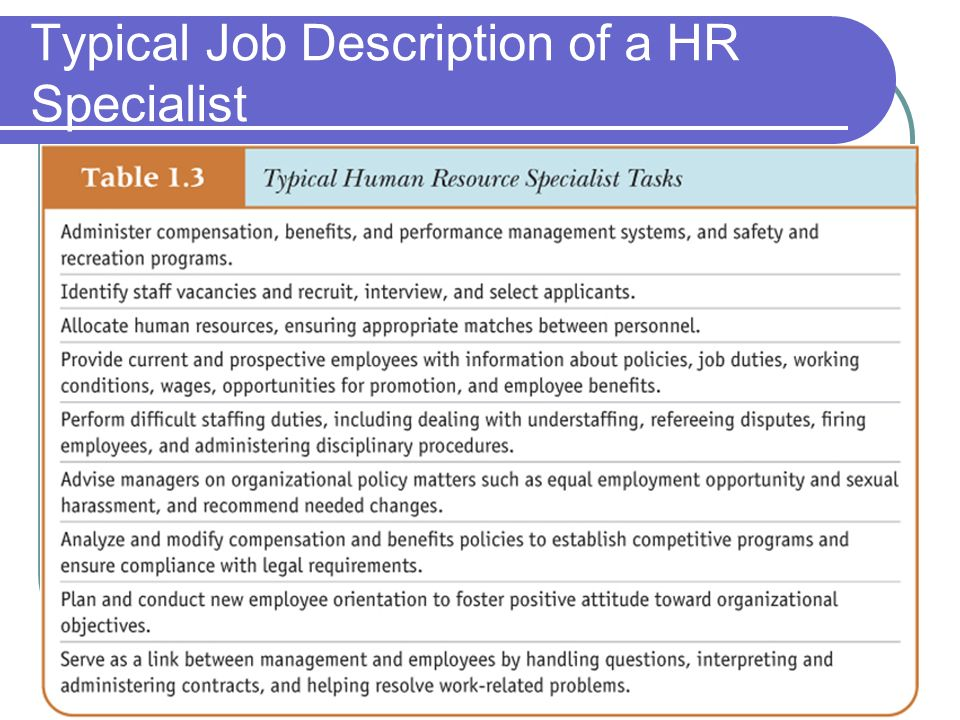Human Resource Roles. 19 Typical Job Description ...