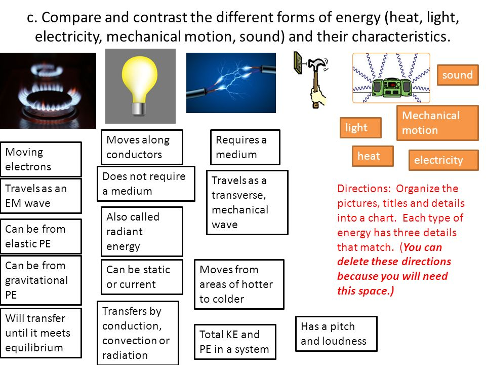 the different types and forms of energy
