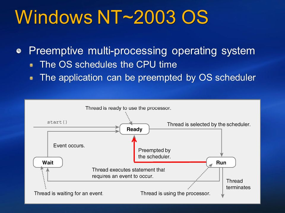an overview of the windows nt operating system Using pxe boot technologies to install windows over a  though some early versions of windows had that ability, windows nt  operating system ris (windows.