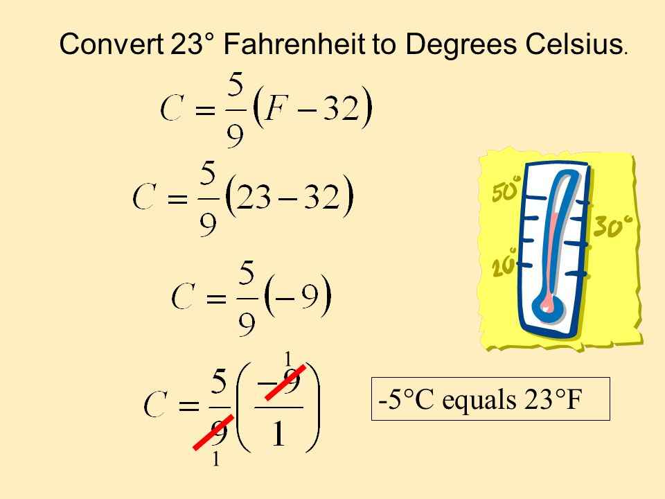 how to change honeywell from fahrenheit to celsius