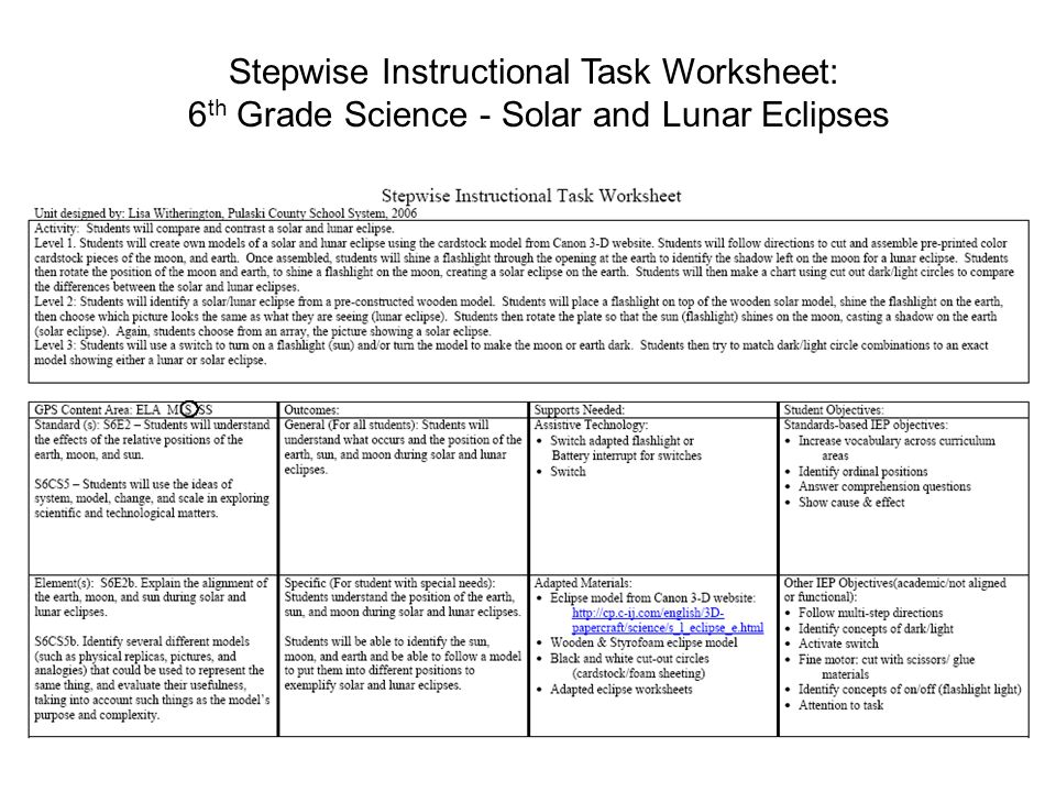 6th Grade GPS Standards Addressed ppt video online download – Solar and Lunar Eclipse Worksheet